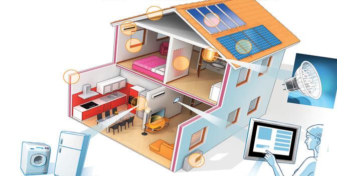 Gli scenari e gli oggetti intelligenti for Risparmio energetico casa