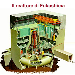 Esplosioni nei tre reattori di Fukushima, ecco che cosa sta succedendo l� dentro