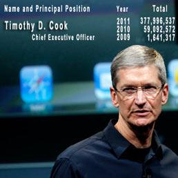 Tim Cook, nuovo amministratore delegato di Apple