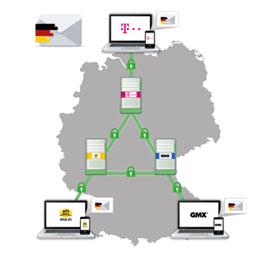 L'America spia? Deutsche Telekom lancia la mail sicura «Made in Germany»