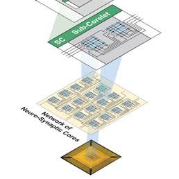 Da IBM il chip che imita il cervello umano - Video