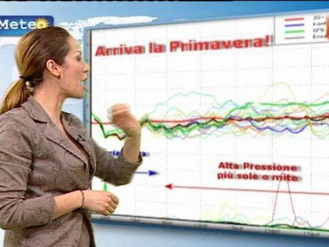 Previsioni meteo lungo termine